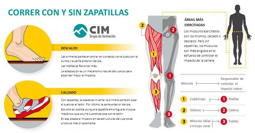 correr-descalzo-o-con-zapatillas-1-CIM-Formacion