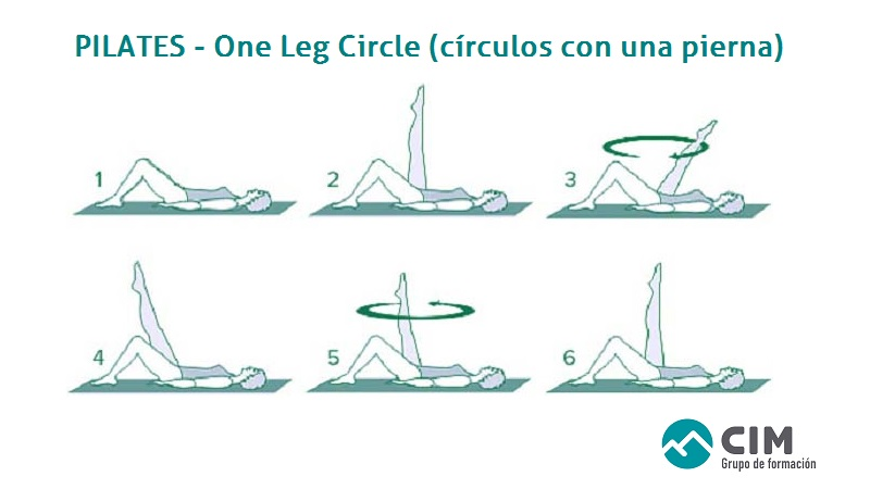 Pilates: One Leg Circle paso a paso