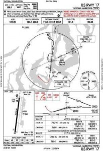 carta-de-aproximacion-vuelo